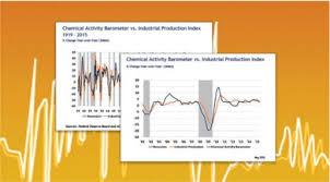 barometer chemistry. chemical activity barometer vs. industrial production chemistry