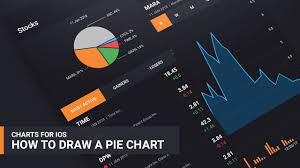 Pie Chart Swift 3 Devexpress Native Mobile Ios Pie Chart