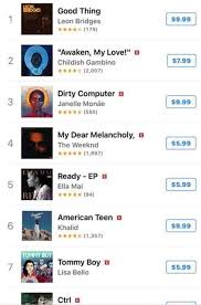 Tommy Boy Charts Top Ten On Itunes Lisa Bello