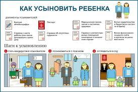 Какие документы нужны для усыновление ребенка