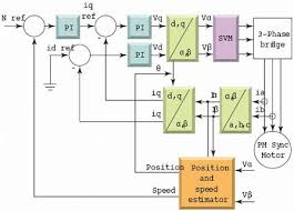 acme transformer wiring diagrams images acme transformer wiring diagrams on 3 phase isolation transformer