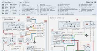 peugeot 206 alternator wiring diagram bioart me Peugeot 2007 stunning peugeot 407 wiring diagram contemporary electrical