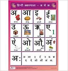 Swar Vyanjan Chart Amazon In Buy Hindi Alphabet Charts Vowels For Kids