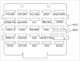 1993 saturn fuse box diagram wiring diagram libraries 1997 saturn s series fuse box diagram wiring diagrams1999 saturn sl2 fuse box diagram 2001 sc2