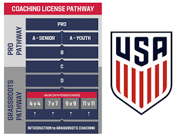 Us Soccer Standards Chart Coaching License Pathway Cal South