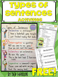 Types Of Sentences An Anchor Chart And Free Resources