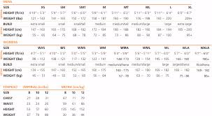 Tyr Womens Wetsuit Size Chart Blueseventy Size Chart Blue Seventy Helix Wetsuit Size Chart