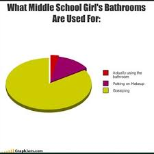 Middle School Girl's Bathroom Funny & Interesting Student, Teacher ... via Relatably.com