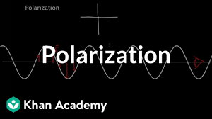 Examples Of Polarized And Unpolarized Light Polarization Of Light Linear And Circular Video Khan