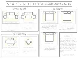 area rugs for living room size rug dimensions queen bed what sizes