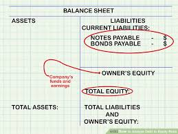 Ratios In Balance Sheet How To Analyze Debt To Equity Ratio 7 Steps With Pictures