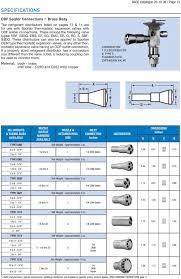 Parker Txv Chart Aerospace Climate Control Electromechanical Filtration Fluid
