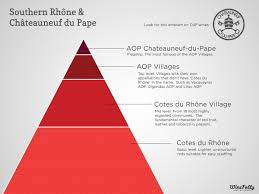 Seek Out Chateauneuf Du Pape Wine Wine Recipes Wine Folly