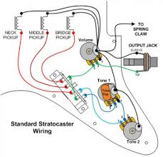 stratocaster hsh wiring diagram schematics and wiring diagrams guitar wiring tricks schematics and links