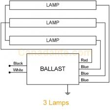 wiring diagram 3 lamp ballast wiring image wiring similiar sign ballast wiring diagram keywords on wiring diagram 3 lamp ballast