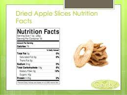 1 apple nutrition facts minerals dried apple slices nutrition facts dried pitted dates benefits 1 apple nutrition facts