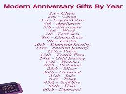 31 year anniversary gift year anniversary gift modern gift unique modern wedding anniversary gifts modern wedding