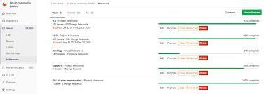 project milestones examples milestones gitlab