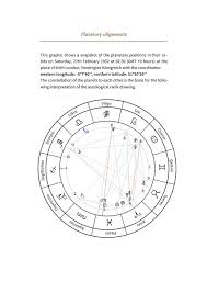 Baby Birth Chart Free Create Baby Horoscope Kids Birth Chart Online For Free