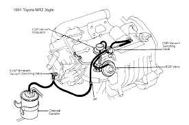 1991 Toyota Mr2 Fuse Box Wiring Diagram Valve Wiring Diagram