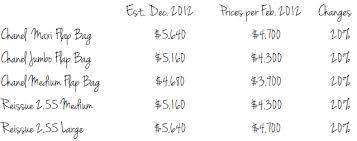 chanel 2 55 price. chanel-price-increase-2013-2 chanel 2 55 price