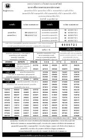 ตรวจสลาก ธกส งวด 16 กุมภาพันธ์ 2563 (ธกส 16/2/63) – Zcooby.com
