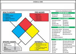 Hazardous Chemical Rating Chart Nfpa Target Organ Label