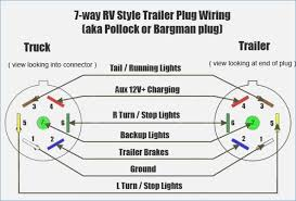 exiss trailer 7 blade diagram all kind of wiring diagrams \u2022 7-Way Trailer Brake Wiring Diagram 7 way trailer wiring diagram horse wire center u2022 rh wildcatgroup co 4 star trailers 4 star trailers