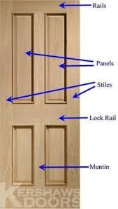exterior door parts. exterior door parts
