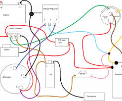 automotive coil wiring diagram new mallory unilite distributor automotive coil wiring diagram fantastic ford coil wiring ford automotive wiring diagrams