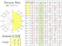 6 inverse sine