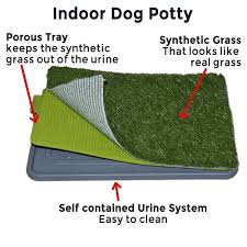 artificial grass for pets. Amazon.com : Sonnyridge Easy Dog Potty Training - Made With Synthetic Grass 3 Layered System Pan Tray Great For Dogs Stuck In The House All Day Artificial Pets E