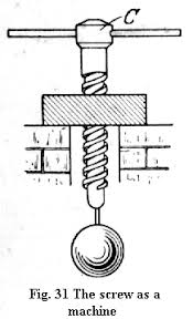 screw simple machine. In An Unlimited Area Of Applications, The Inclined Plane Forms Base For Two Other Simple Machines: Screw And Machine
