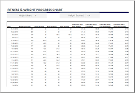 Fittness Charts Magdalene Project Org