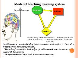 teaching and learning process  interacting interdependentinteracting parts 12 model of teaching learning