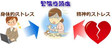 「ストレス 頭痛 原因」の画像検索結果