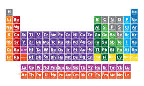 Four New Elements Added To Periodic Table | Jasper and Sardine