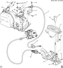 chevy cavalier headlight wiring harness chevy 2001 cavalier headlight wiring schematic 2001 discover your on chevy cavalier headlight wiring harness