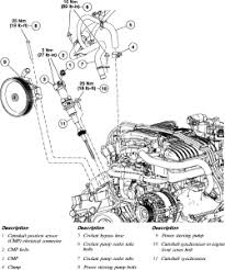 repair guides engine mechanical components timing chain cover click image to see an enlarged view