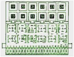 99 vw beetle fuse diagram admirable 99 vw beetle fuse block 99 99 vw beetle fuse diagram luxury 2002 volkswagen jetta main fuse box diagram of 99 vw