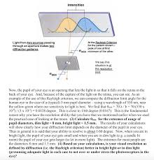 Light Diffraction Limit Solved Intensities Light From Two Sources Passing Through