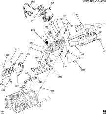 chevrolet 3 1 engine diagram chevrolet wiring diagrams online