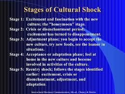 problem solution essay culture shock culture shock essays when i moved to another identifying the old culture or idealizing the old continue reading this essay continue reading