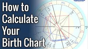Find Your Natal Chart How To Calculate Your Birth Chart