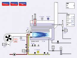 cochran boiler controls local servicing installation support map of trim adjustments during combustion
