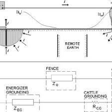 pdf an electric fence energizer design method parts of the electric fence