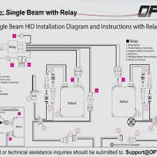 osram hid ballast wiring diagram wiring diagrams best novichkam info wp content uploads 2018 11 osram qu hid off road light wiring diagram osram hid ballast wiring diagram