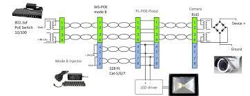 poe cat5 wiring diagram wordoflife me Cat5 Wiring amazing cat 5 poe photos throughout cat5 wiring diagram cat 5 wiring diagram