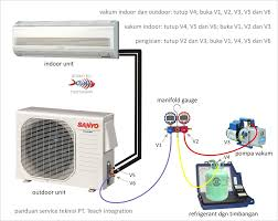 wiring diagram split system air conditioner single phase images split ac basic wiring diagram get image about wiring