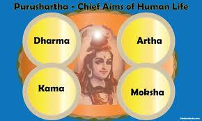 purusharthas in hinduism